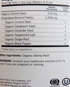 Close up of tea ingredient list