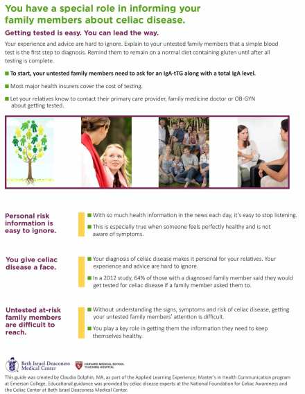 "NFCA sheet ""Family Talk: Getting Your Family Tested for Celiac Disease"" about how to talk to your family about getting tested for celiac disease."