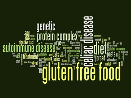Word graphic with various words pertaining to celiac disease